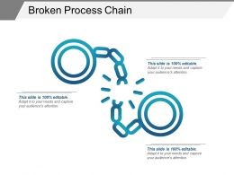 Broken Process Chain