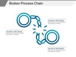 broken_process_chain_Slide01