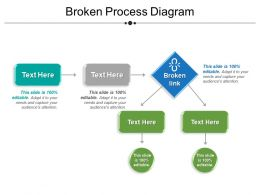 Broken Process Diagram 1