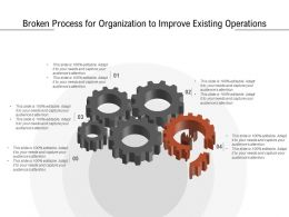 Broken Process For Organization To Improve Existing Operations