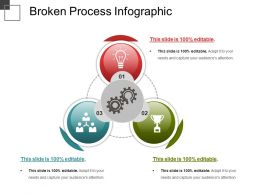 Broken Process Infographic
