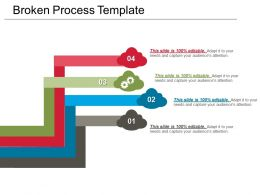 Broken Process Template