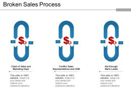 Broken Sales Process