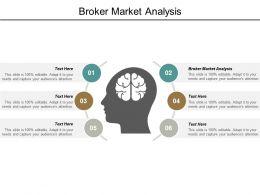 Broker Market Analysis Ppt Powerpoint Presentation Summary Cpb