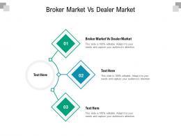 Broker Market Vs Dealer Market Ppt Powerpoint Presentation Summary Tips Cpb