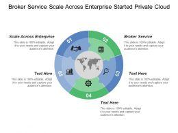 Broker Service Scale Across Enterprise Started Private Cloud Computing