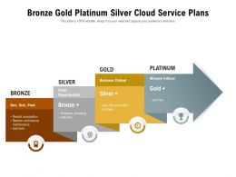 Bronze Gold Platinum Silver Cloud Service Plans