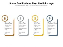 Bronze Gold Platinum Silver Health Package