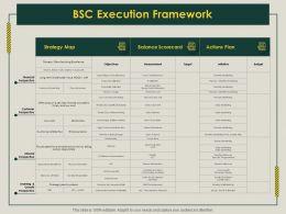 BSC Execution Framework Balance Scorecard Ppt Powerpoint Presentation Visual Aids Files