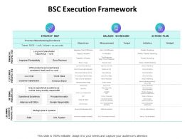 BSC Execution Framework Ppt Powerpoint Presentation Infographics