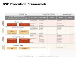 BSC Execution Framework Ppt Powerpoint Presentation Professional Templates