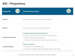 BSC Perspectives Cycle Time And Costs Ppt Powerpoint Presentation Brochure