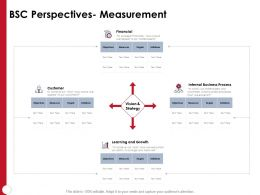 BSC Perspectives Measurement Business Process Powerpoint Presentation Skills
