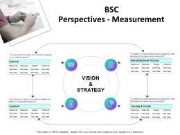 BSC Perspectives Measurement Ppt Powerpoint Presentation Slides