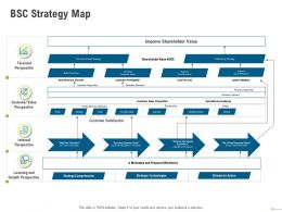 BSC Strategy Map Learning And Growth Perspective Ppt Powerpoint Presentation Icon Elements