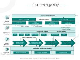 BSC Strategy Map Ppt Powerpoint Presentation Gallery Smartart