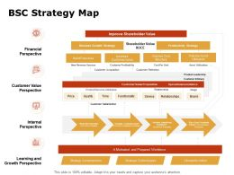 BSC Strategy Map Ppt Powerpoint Presentation Professional Graphics Pictures