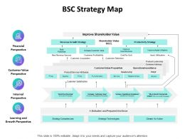 BSC Strategy Map Ppt Powerpoint Presentation Professional