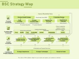 BSC Strategy Map Ppt Powerpoint Presentation Slides Diagrams