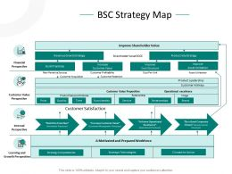 BSC Strategy Map Satisfaction Ppt Powerpoint Presentation Icon Visual Aids