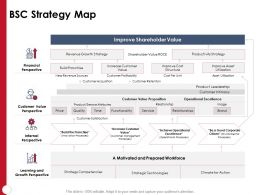 BSC Strategy Map Strategy Competencies Ppt Powerpoint Presentation Brochure