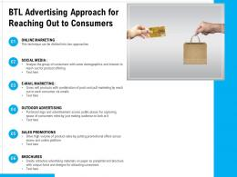BTL Advertising Approach For Reaching Out To Consumers