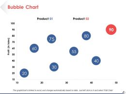 Bubble Chart Finance Marketing Ppt Professional Background Images