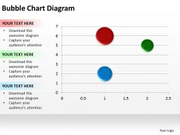 bubble chart on axis graph diagram powerpoint diagram templates graphics 712