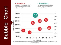 bubble_chart_powerpoint_ideas_Slide01