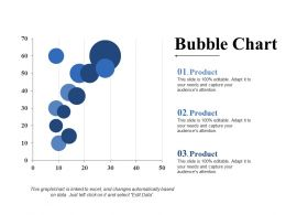 Bubble Chart Powerpoint Slides Design