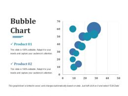 Bubble Chart Ppt Designs