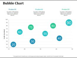 Bubble Chart Ppt Professional Design Inspiration