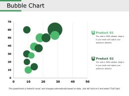 Bubble Chart Ppt Sample File