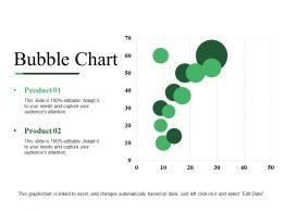 Bubble Chart Presentation Images