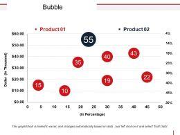 Bubble Sample Of Ppt Presentation