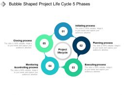 Bubble Shaped Project Life Cycle 5 Phases