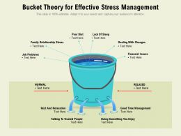 Bucket Theory For Effective Stress Management