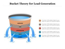 Bucket Theory For Lead Generation