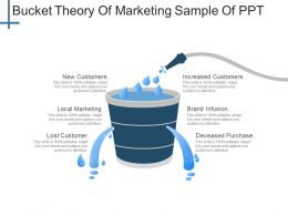 Bucket Theory Of Marketing Sample Of Ppt