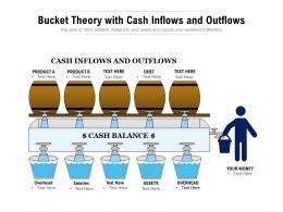Bucket Theory With Cash Inflows And Outflows