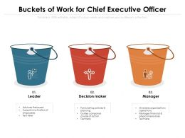 Buckets Of Work For Chief Executive Officer