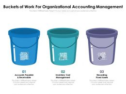 Buckets Of Work For Organizational Accounting Management