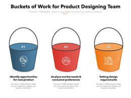 Buckets Of Work For Product Designing Team