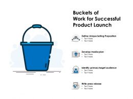 Buckets Of Work For Successful Product Launch