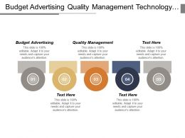 Budget Advertising Quality Management Technology Management Marketing Framework