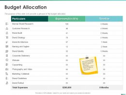 Budget Allocation Corporate Stationery Ppt Powerpoint Presentation Ideas Inspiration