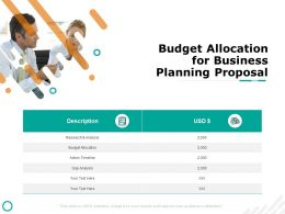 Budget Allocation For Business Planning Proposal Budget Allocation Powerpoint Presentation Guide