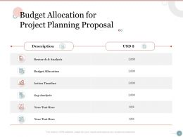 Budget Allocation For Project Planning Proposal Ppt Powerpoint Presentation Introduction