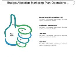 Budget Allocation Marketing Plan Operations Management Business Marketing Cpb