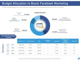 Budget Allocation To Boost Facebook Marketing Digital Marketing Through Facebook Ppt Topic
